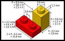 Measured Legos